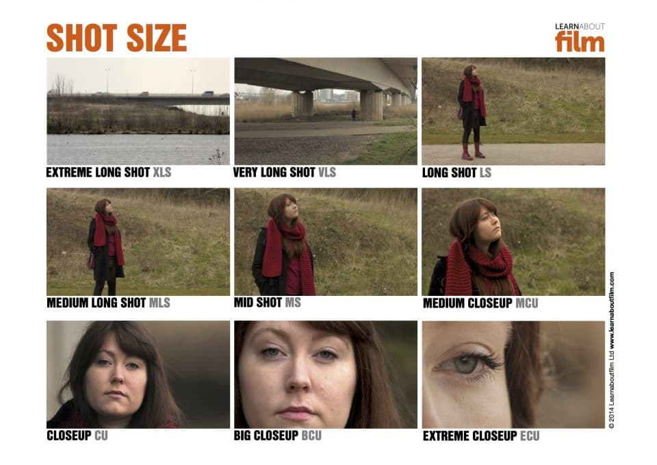introduction to shot size in filmmaking learn about film